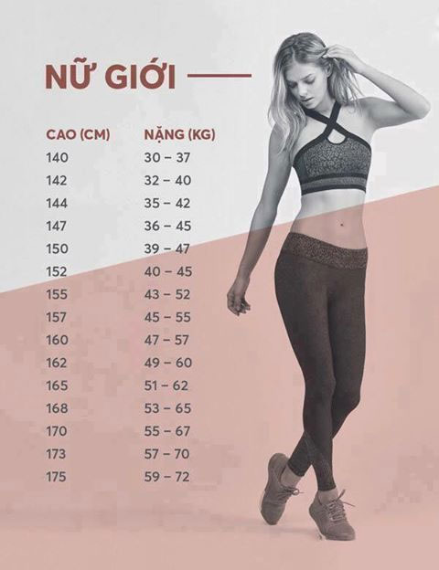 Nữ cao 1m65 nặng bao nhiêu kg la chuẩn